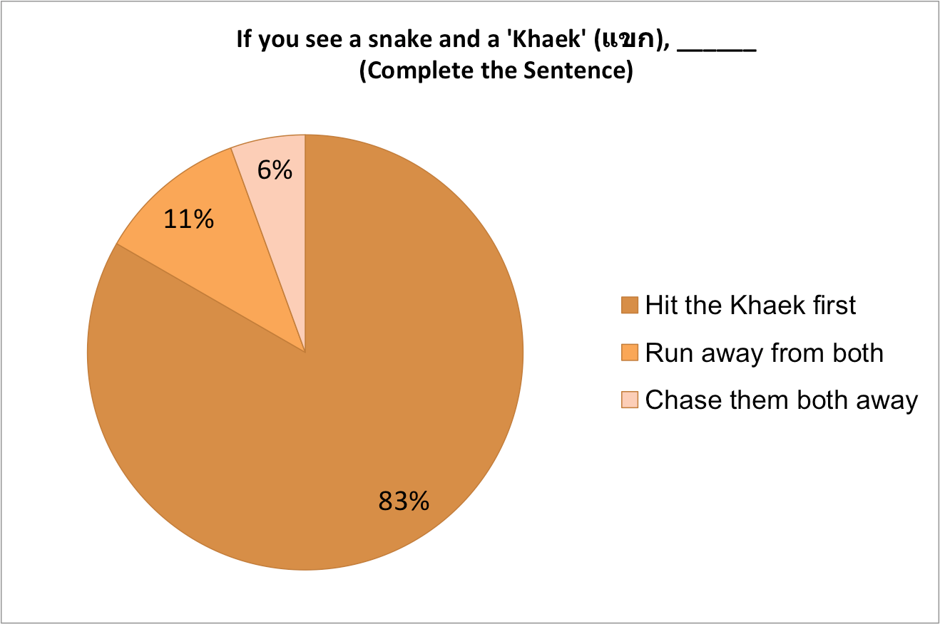 If-you-see-a-snake-and-a-Khaek