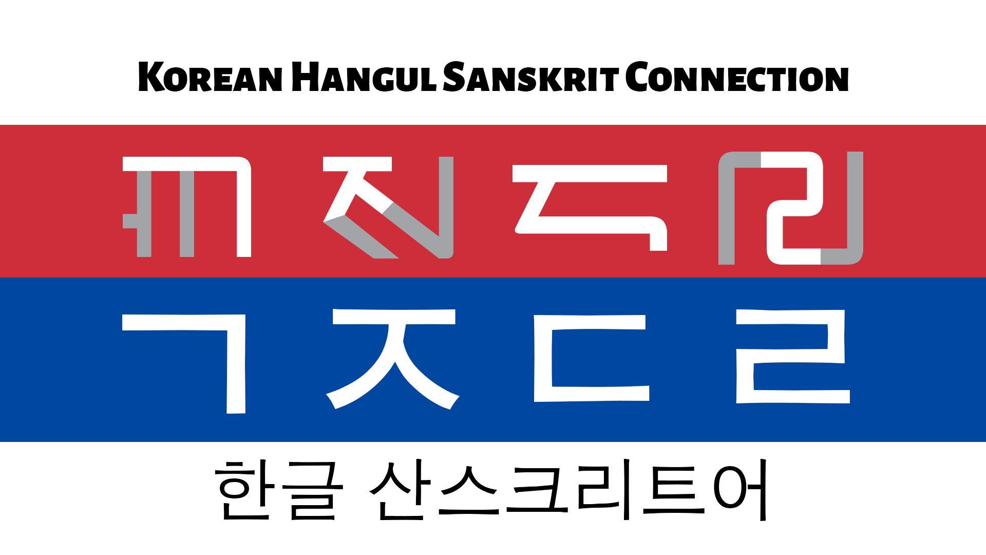 The Korean 한글 Han-gul Indian Connection and My Personal Language Learning Operating System
