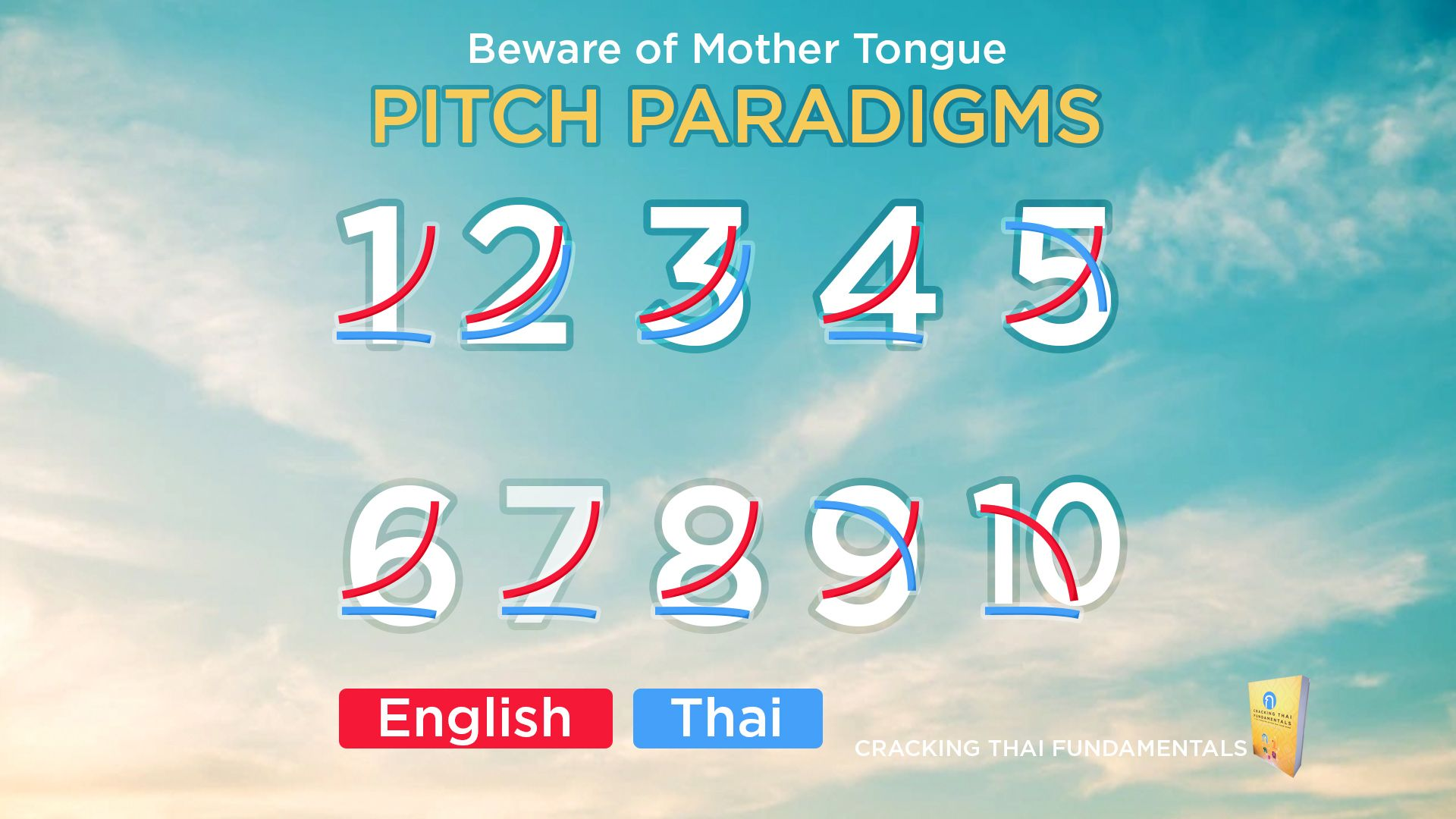 Unlearning Pitch Paradigms from our Mother Tongues