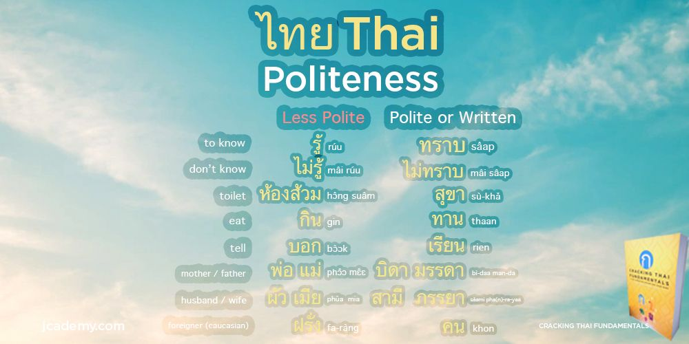 Polite vs. Less Than Polite Thai
